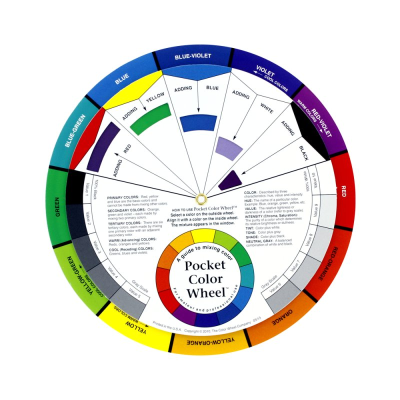 Cakecraft Colour Wheel